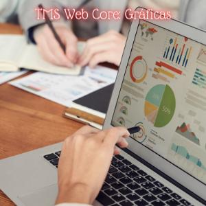 Charts con TMS Web Core para VS Code