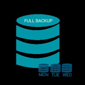 Herramientas según el tipo de backup en PostgreSQL